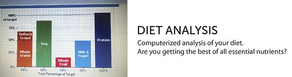 Diet Analysis Calgary Canada
